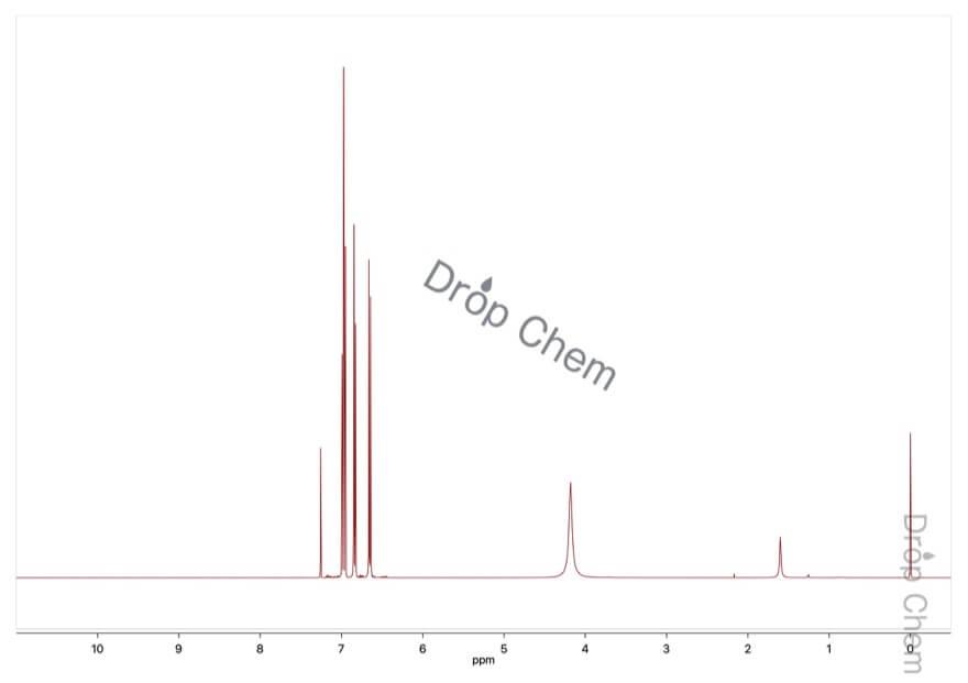 2,3-ジクロロアニリンの1HNMRスペクトル