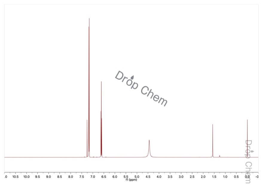 2,6-ジクロロアニリンの1HNMRスペクトル