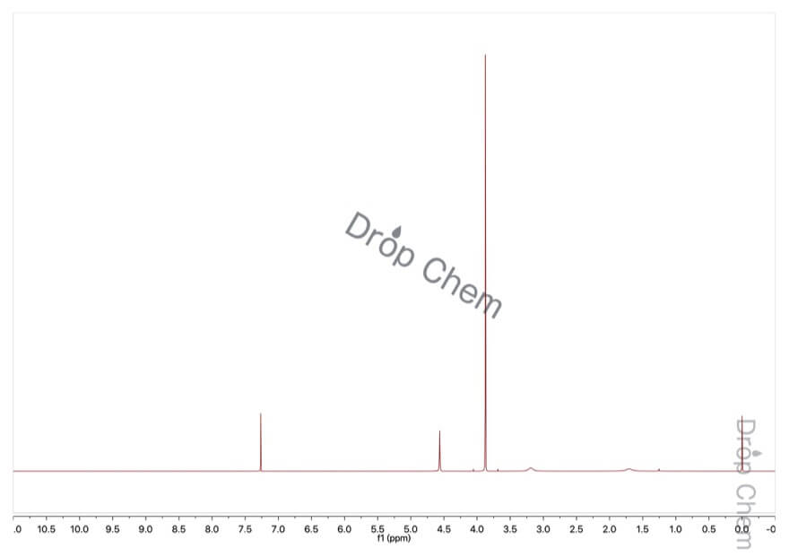 L-(+)-酒石酸ジメチルの1HNMRスペクトル
