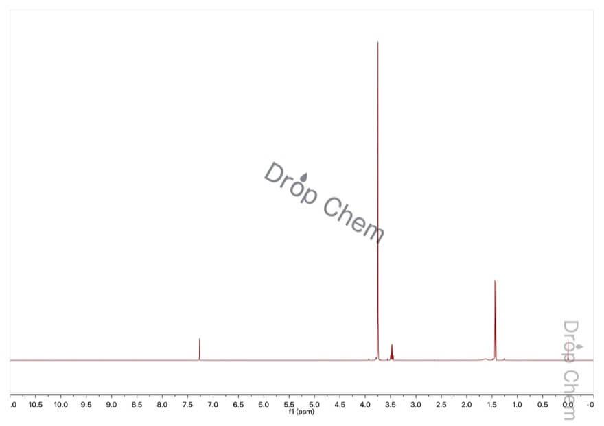 2-メチルマロン酸ジメチルの1HNMRスペクトル