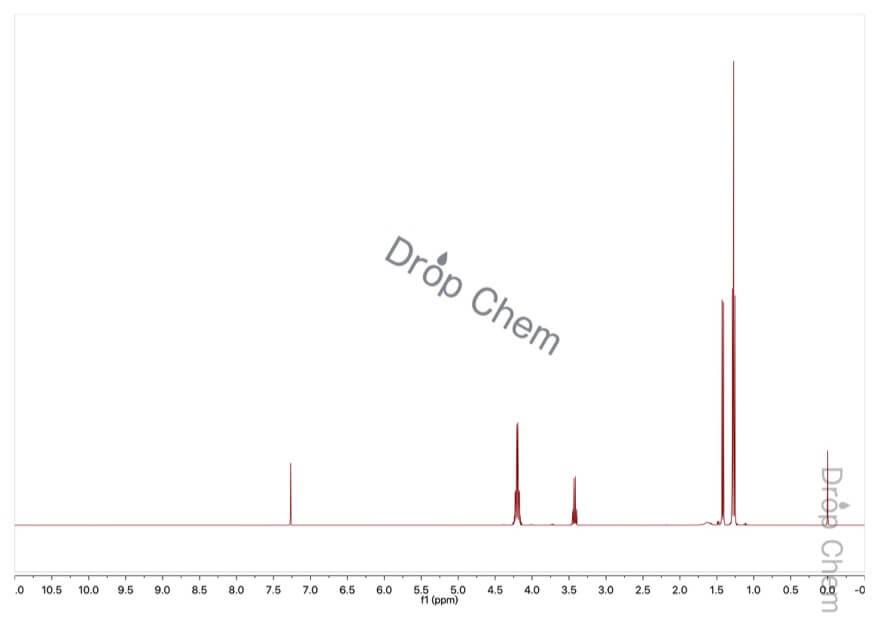 メチルマロン酸ジエチルの1HNMRスペクトル