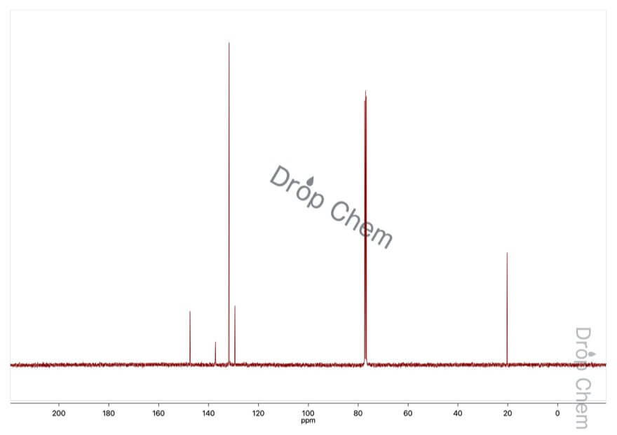 2,6-ジニトロ-p-クレゾールの13CNMRスペクトル