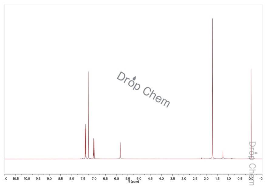 4-クロロ-3-ニトロフェノ-ルの1HNMRスペクトル