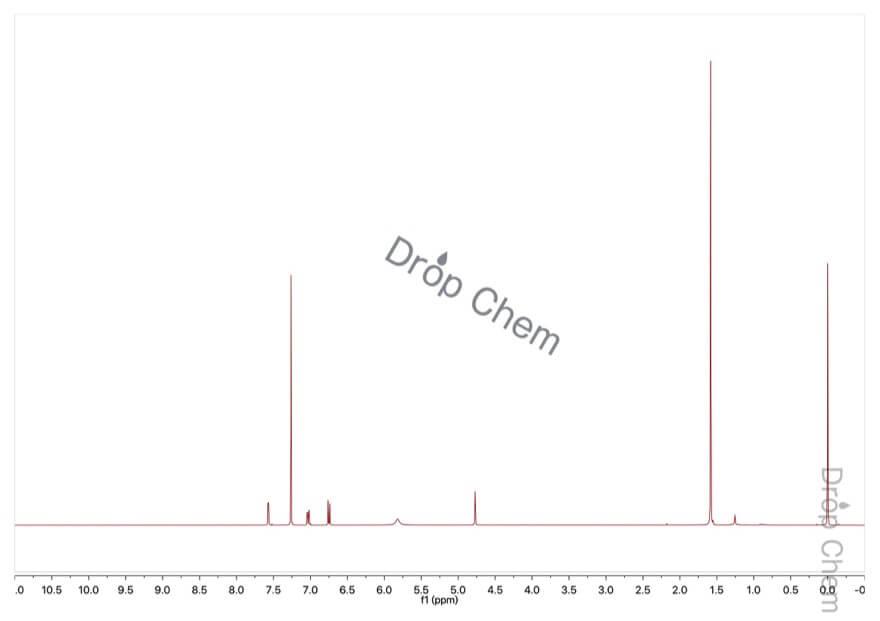 4-アミノ-3-ニトロフェノールの1HNMRスペクトル