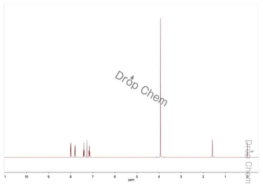 2-ヨード安息香酸メチルの1HNMRスペクトル