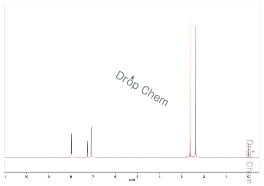 2,4-ジメチル安息香酸の1HNMRスペクトル