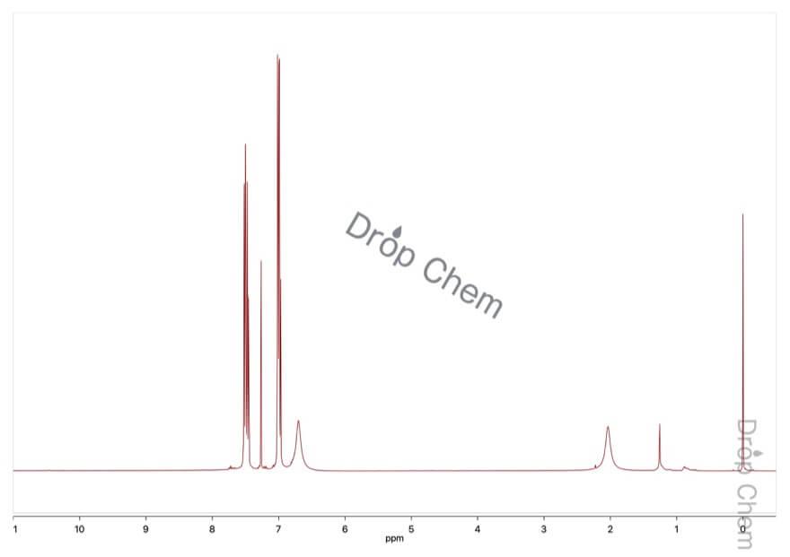 2-シアノフェノールの1HNMRスペクトル