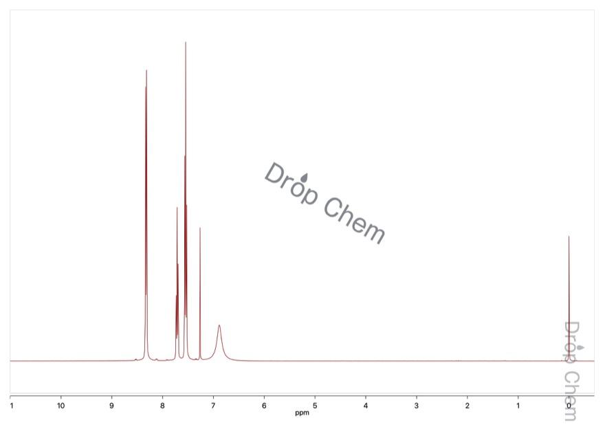 ベンゾイルぎ酸の1HNMRスペクトル