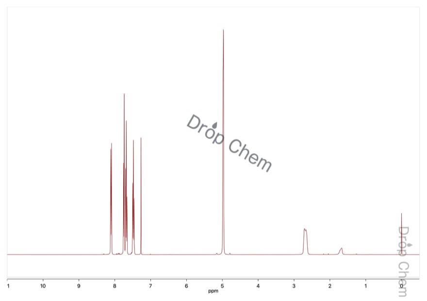 2-ニトロベンジルアルコールの1HNMRスペクトル