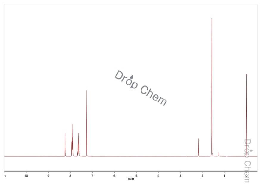 2-ナフトニトリルの1HNMRスペクトル