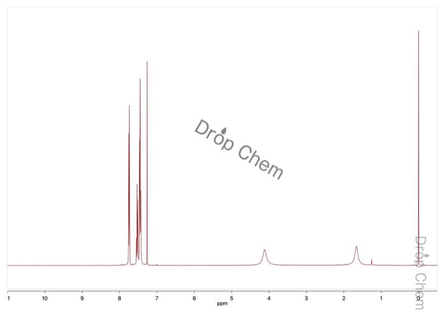 ベンゾイルヒドラジンの1HNMRスペクトル