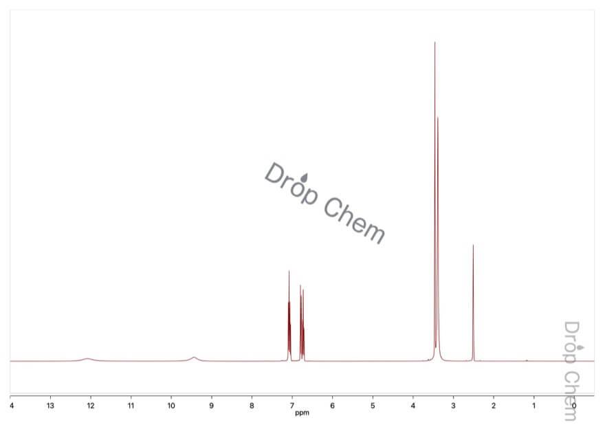 2-ヒドロキシフェニル酢酸の1HNMRスペクトル