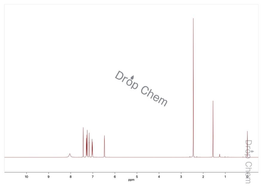 5-メチルインドールの1HNMRスペクトル