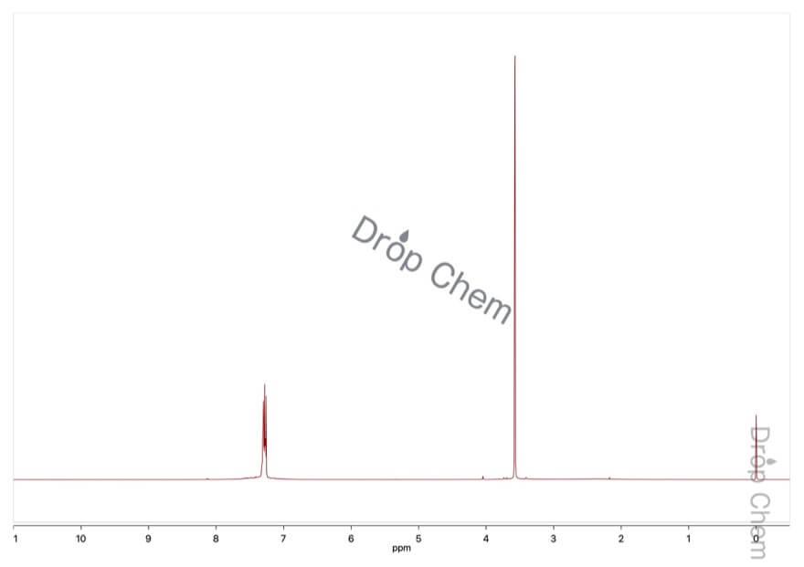 2-インダノンの1HNMRスペクトル