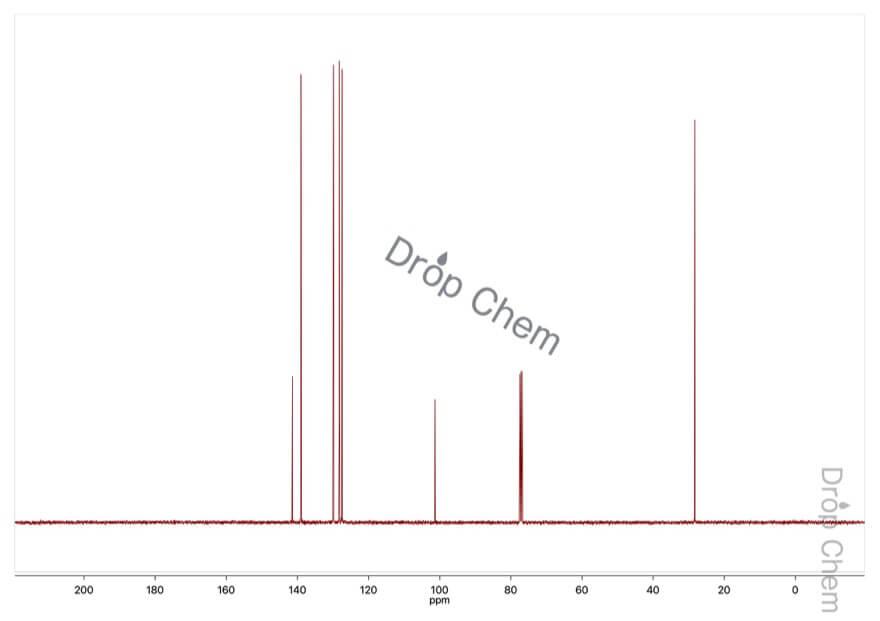 2-ヨードトルエンの13CNMRスペクトル