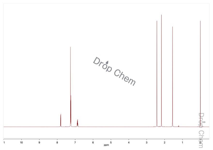2-ヨードトルエンの1HNMRスペクトル