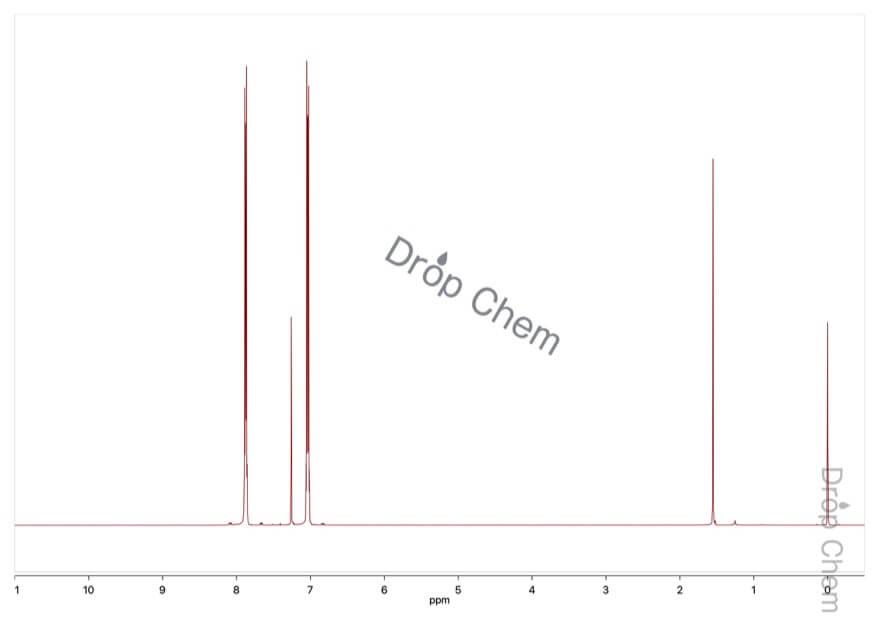 1,2-ジヨードベンゼンの1HNMRスペクトル