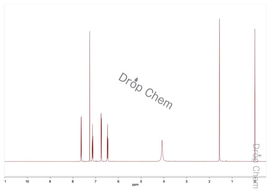 2-ヨードアニリンの1HNMRスペクトル