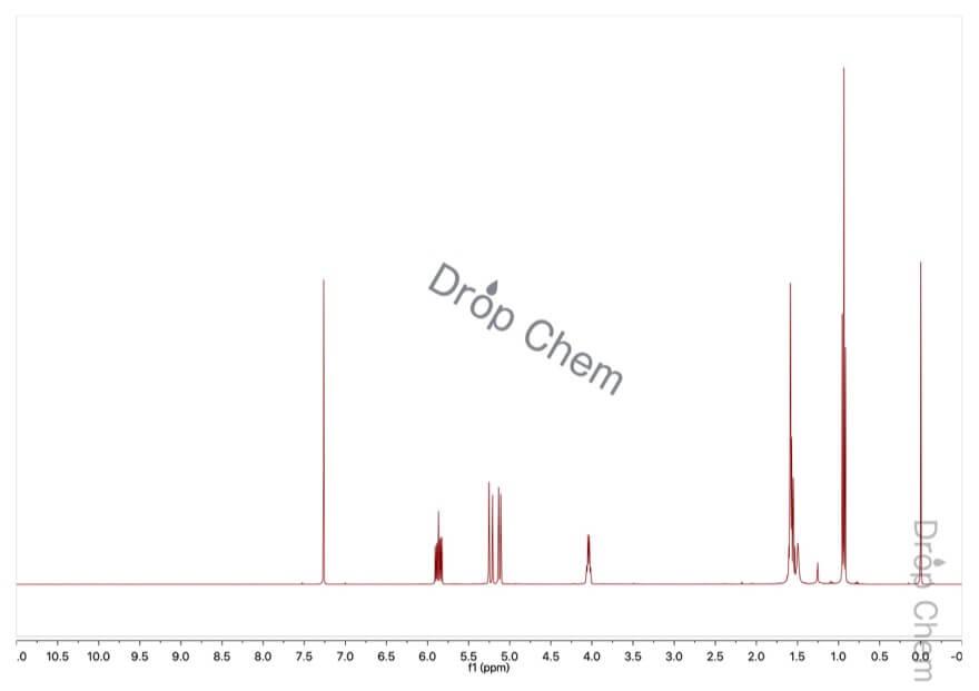 1-ペンテン-3-オールの1HNMRスペクトル