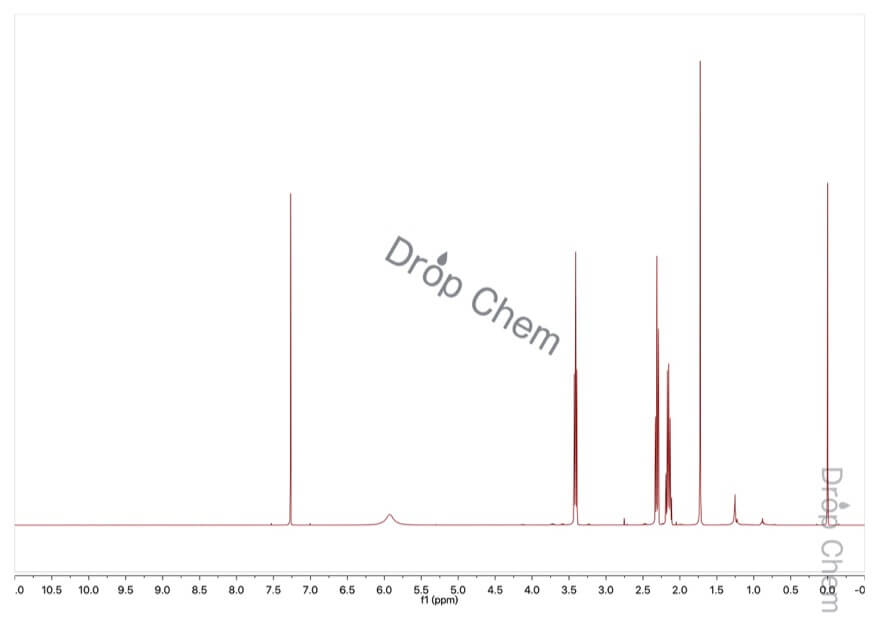 2-ピロリドンの1HNMRスペクトル