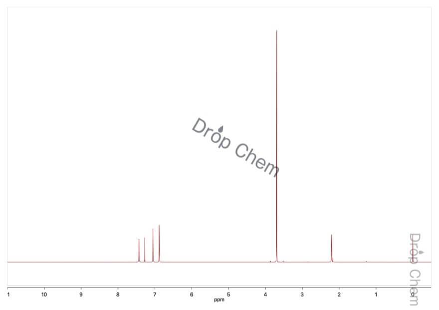 1-メチルイミダゾールの1HNMRスペクトル