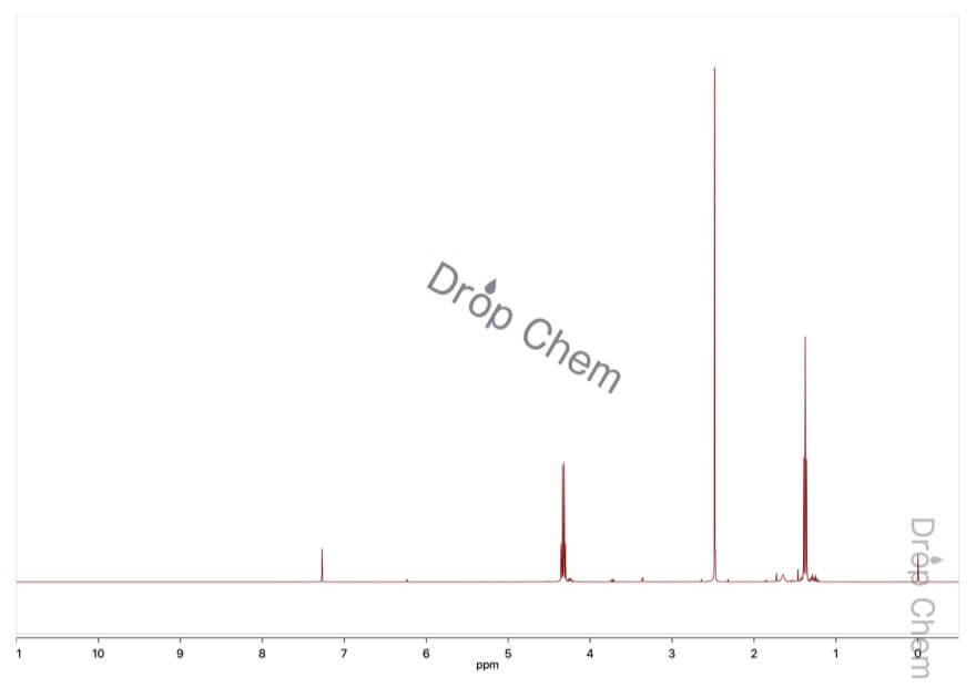 ピルビン酸エチルの1HNMRスペクトル
