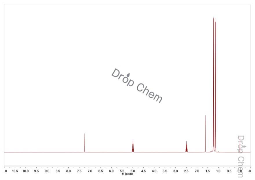 イソ酪酸イソプロピルの1HNMRスペクトル
