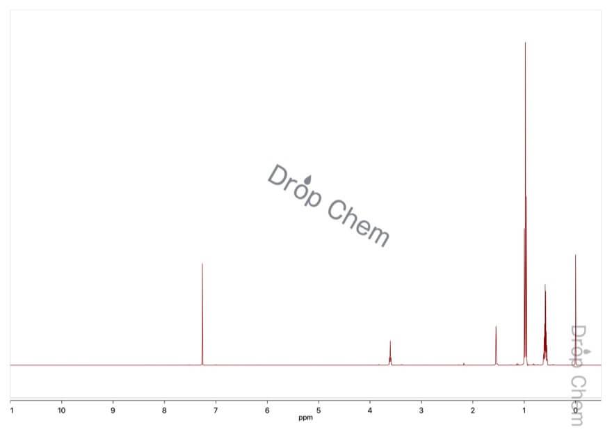 トリエチルシランの1HNMRスペクトル
