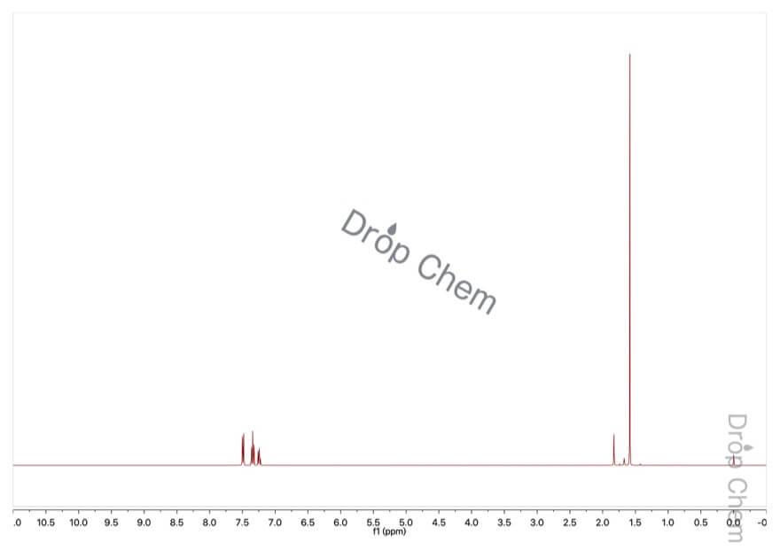 2-フェニル-2-プロパノールの1HNMRスペクトル