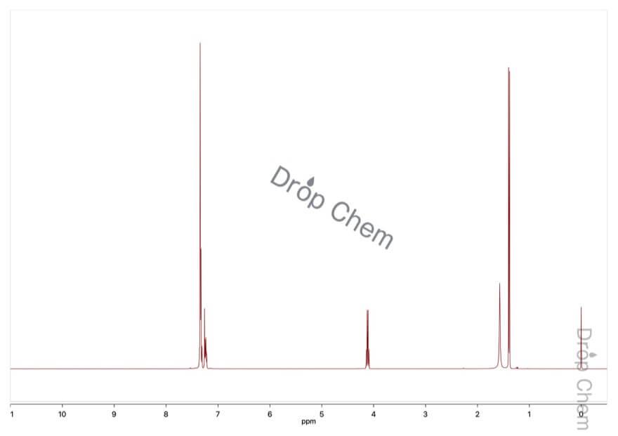 DL-1-フェニルエチルアミンの1HNMRスペクトル