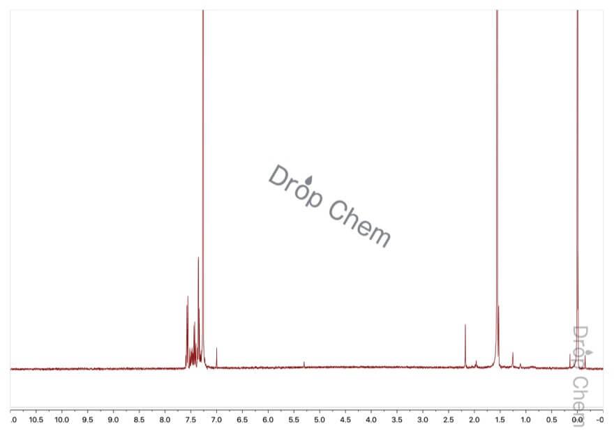 ベンゼンスルフィン酸の1HNMRスペクトル