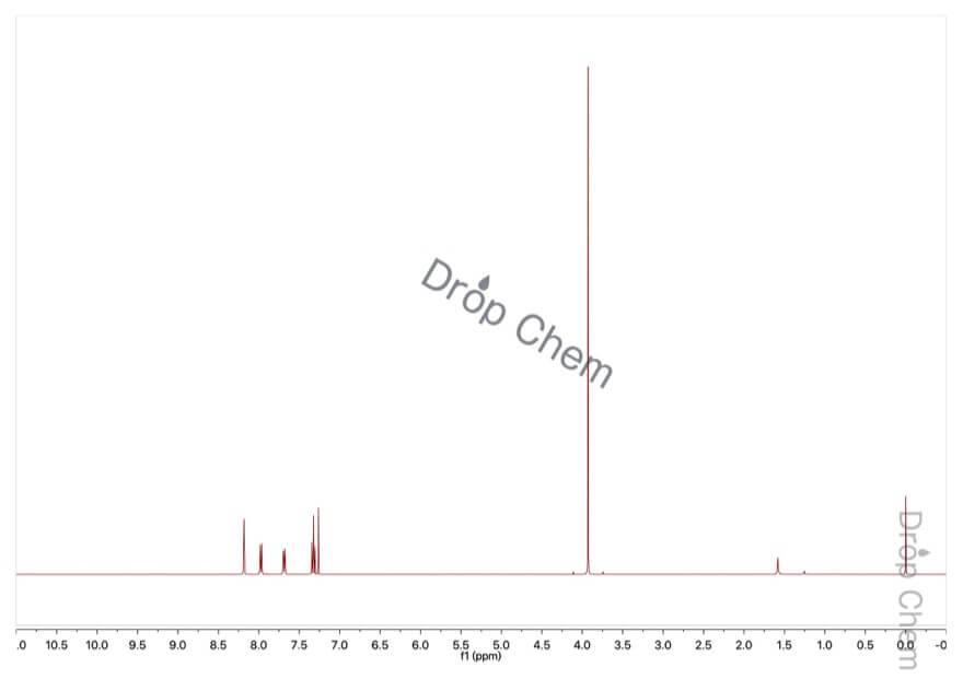 3-ブロモ安息香酸メチルの1HNMRスペクトル