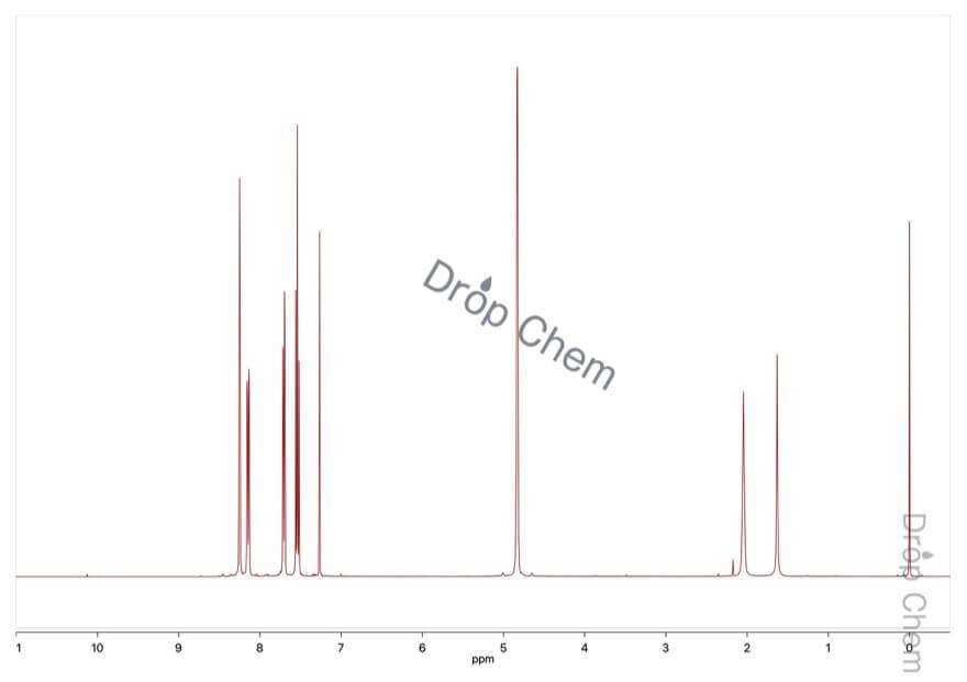 3-ニトロベンジルアルコールの1HNMRスペクトル