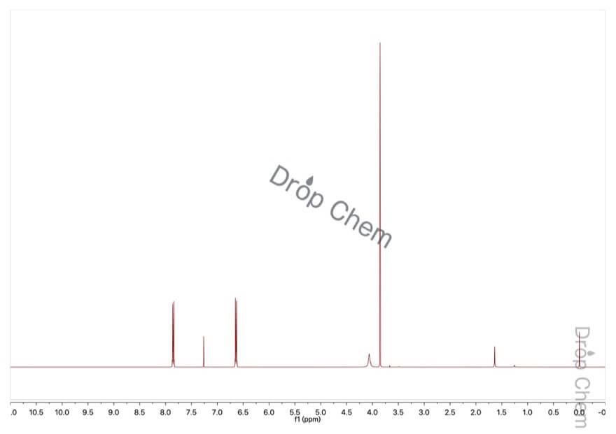 4-アミノ安息香酸メチルの1HNMRスペクトル