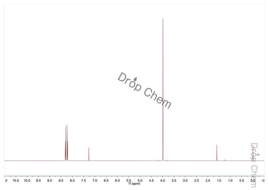 4-ニトロ安息香酸メチルの1HNMRスペクトル