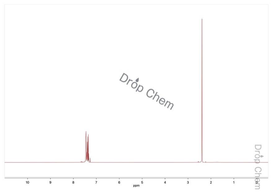 3-シアノトルエンの1HNMRスペクトル