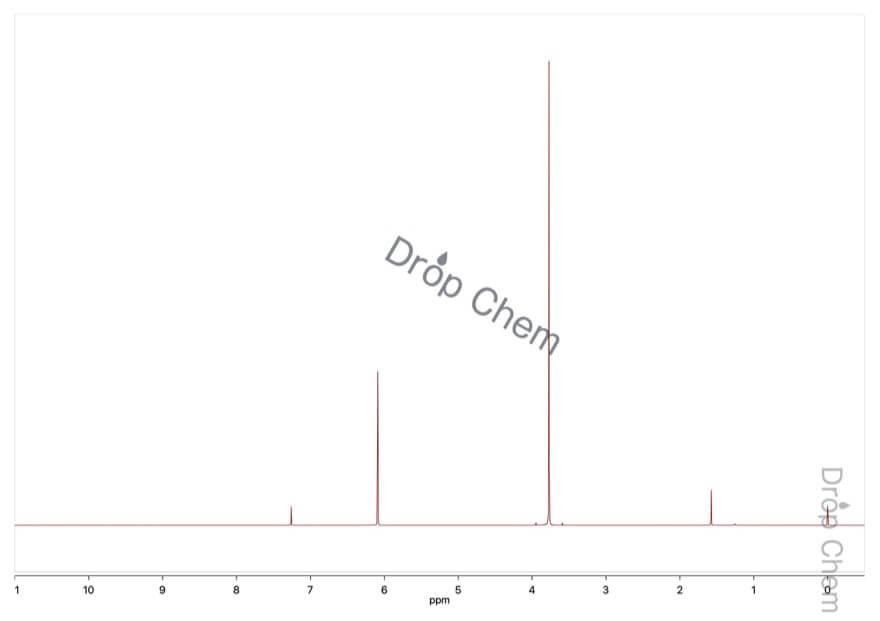 1,3,5-トリメトキシベンゼンの1HNMRスペクトル