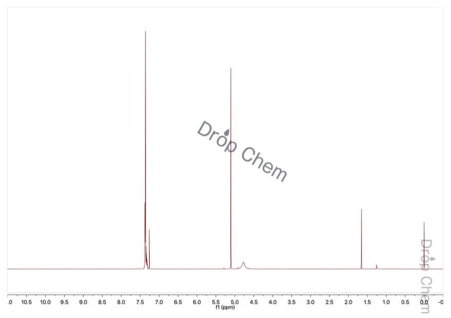 カルバミン酸ベンジルの1HNMRスペクトル