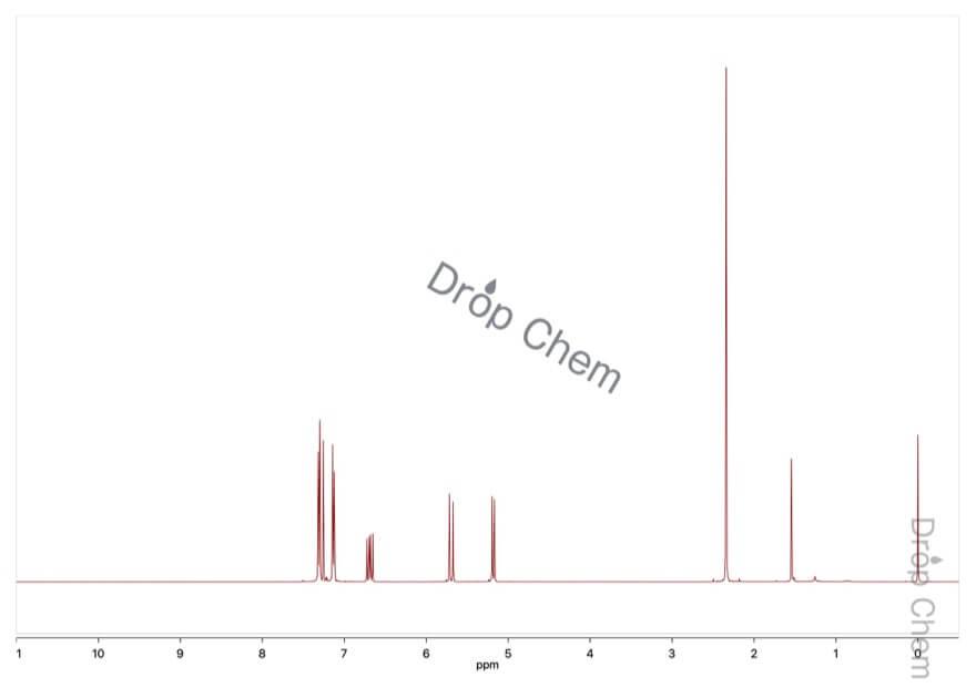 4-メチルスチレンの1HNMRスペクトル