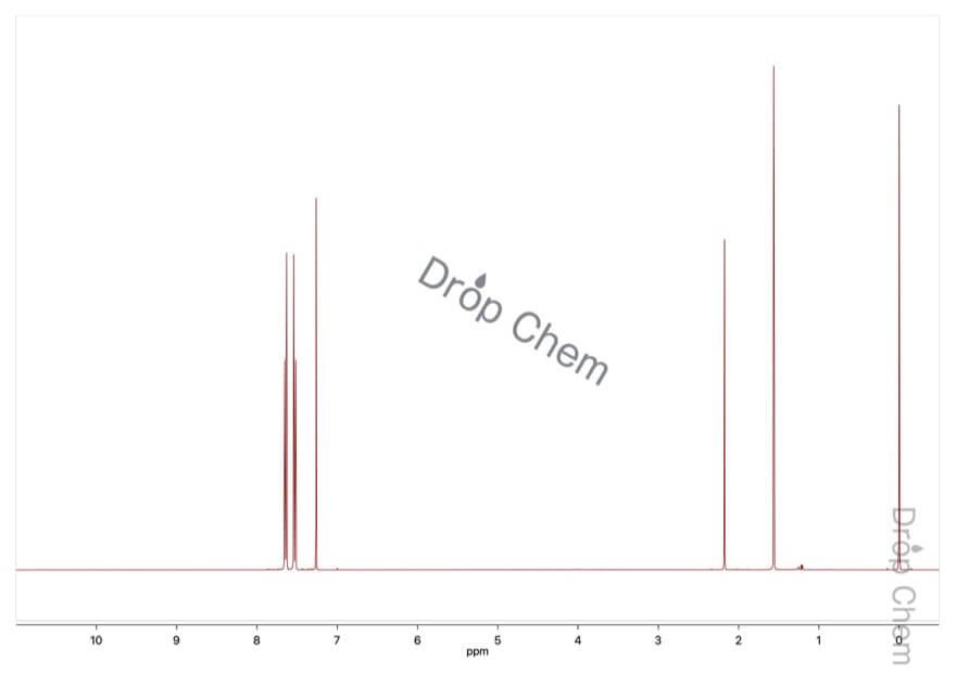 4-ブロモベンゾニトリルの1HNMRスペクトル