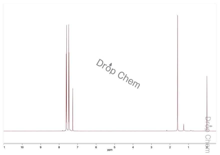 4-クロロベンゾニトリルの1HNMRスペクトル
