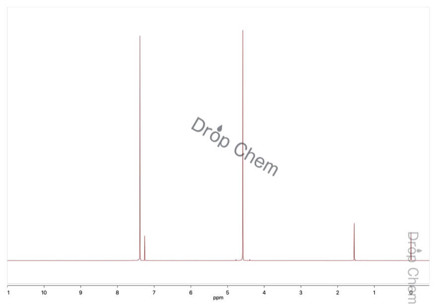 α,α'-ジクロロ-p-キシレンの1HNMRスペクトル
