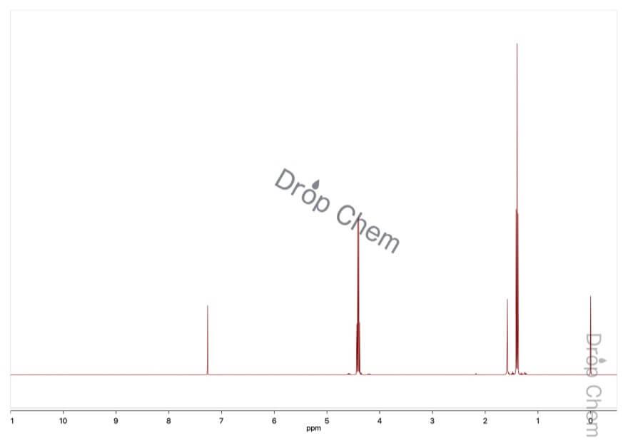 シアノぎ酸エチルの1HNMRスペクトル