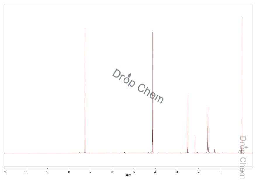プロパルギルクロリドの1HNMRスペクトル