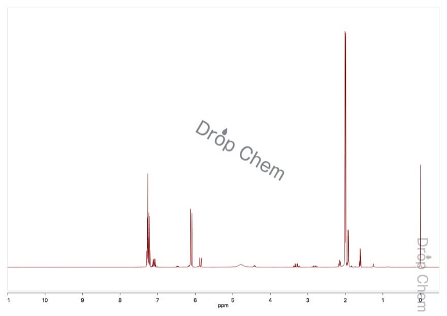 trans-クロトン酸クロリドの1HNMRスペクトル