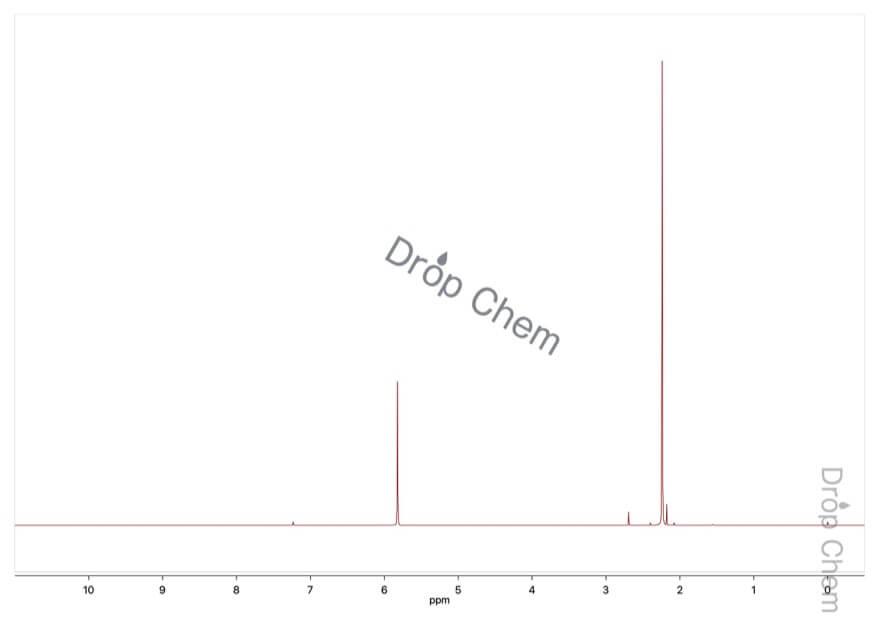 2,5-ジメチルフランの1HNMRスペクトル
