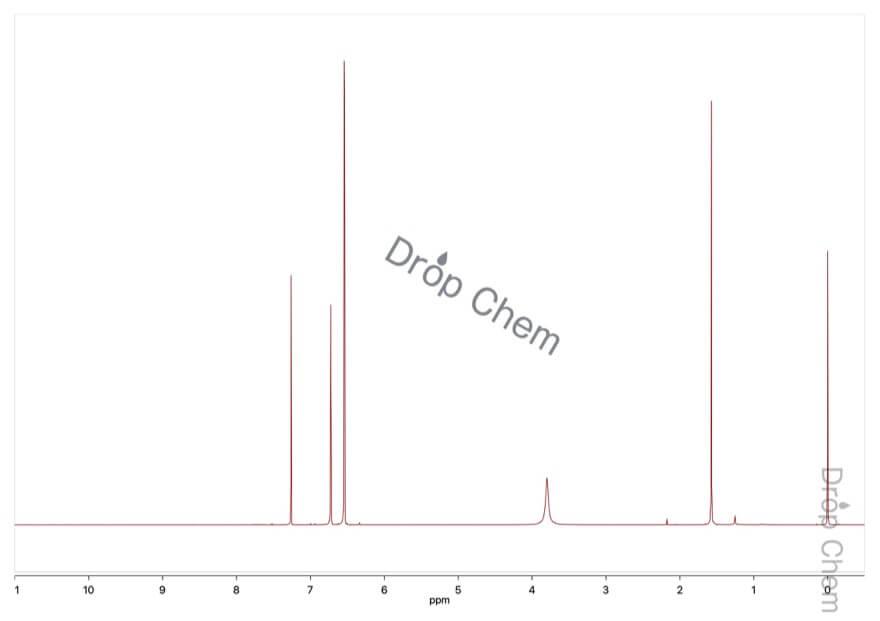 3,5-ジクロロアニリンの1HNMRスペクトル