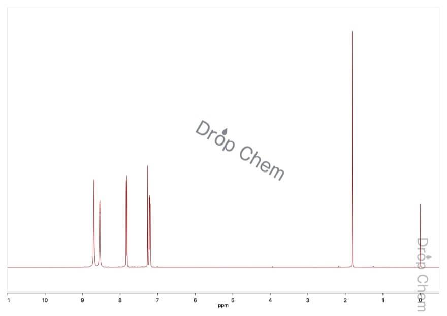 3-ブロモピリジンの1HNMRスペクトル