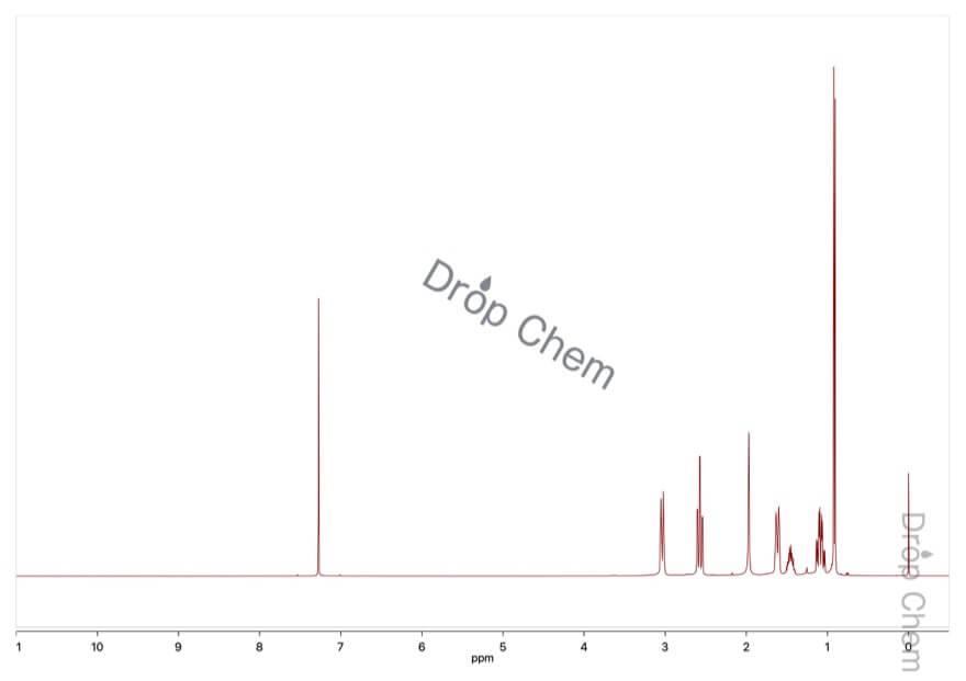 4-メチルピペリジンの1HNMRスペクトル