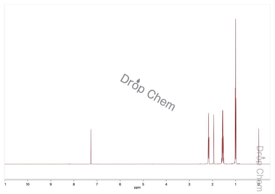 1-ペンチンの1HNMRスペクトル